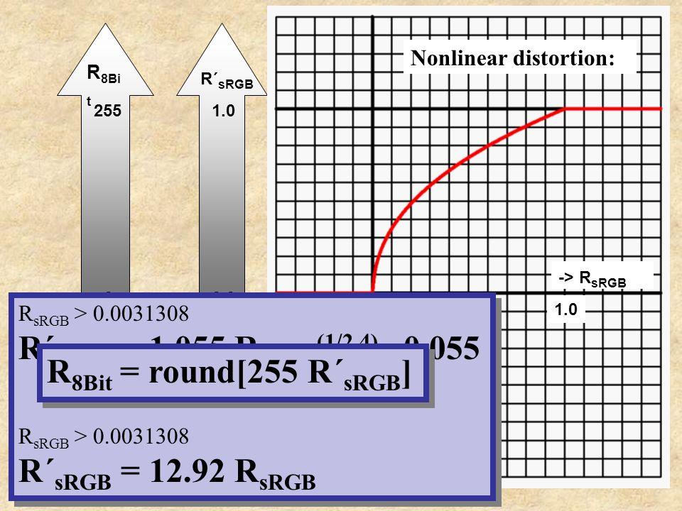 R´sRGB = 1.055 RsRGB(1/2.4) - 0.055 R8Bit = round[255 R´sRGB]
